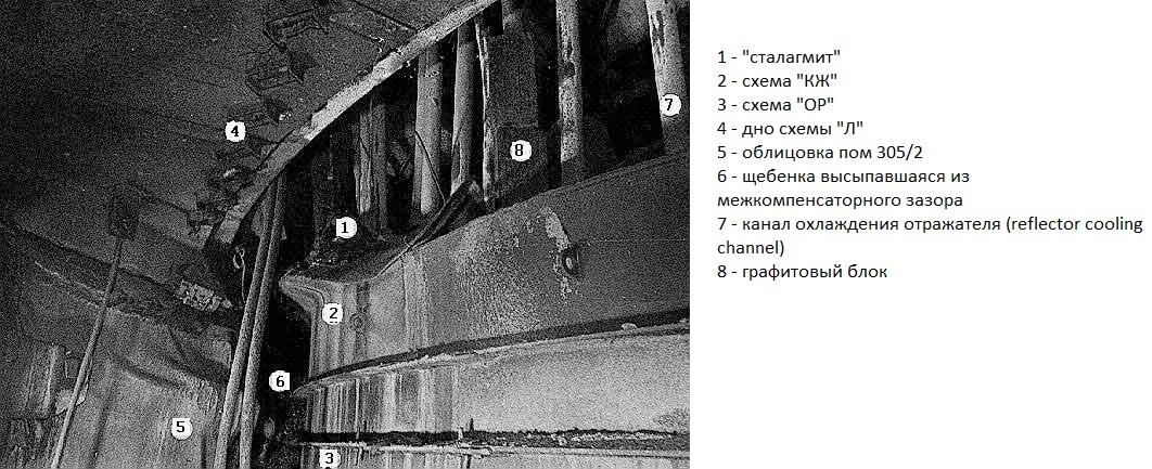 Index Of Chernobyl Season 1